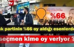 """""""AKP""""Nin % 66'ya Yakın En Çok Oy Aldığı Esenler'de Yarın Seçim Olsa Hangi Parti Ne Kadar Oy Alıyor ?"""